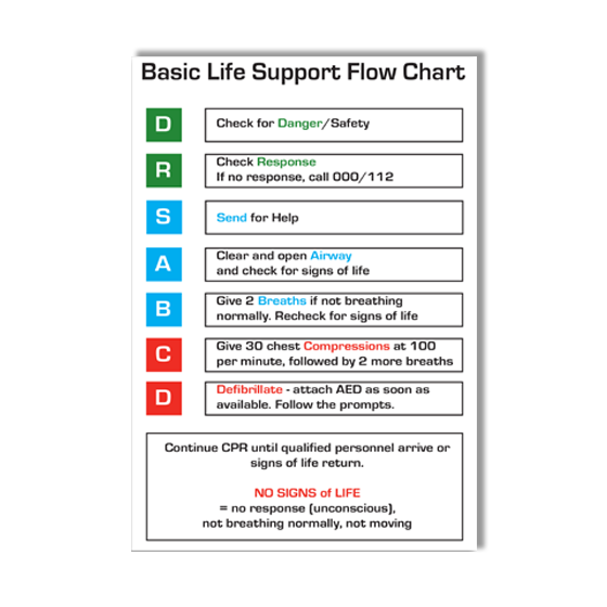 CWD001 CPR CHART